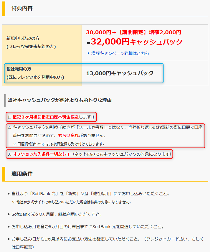 32,000円キャッシュバック