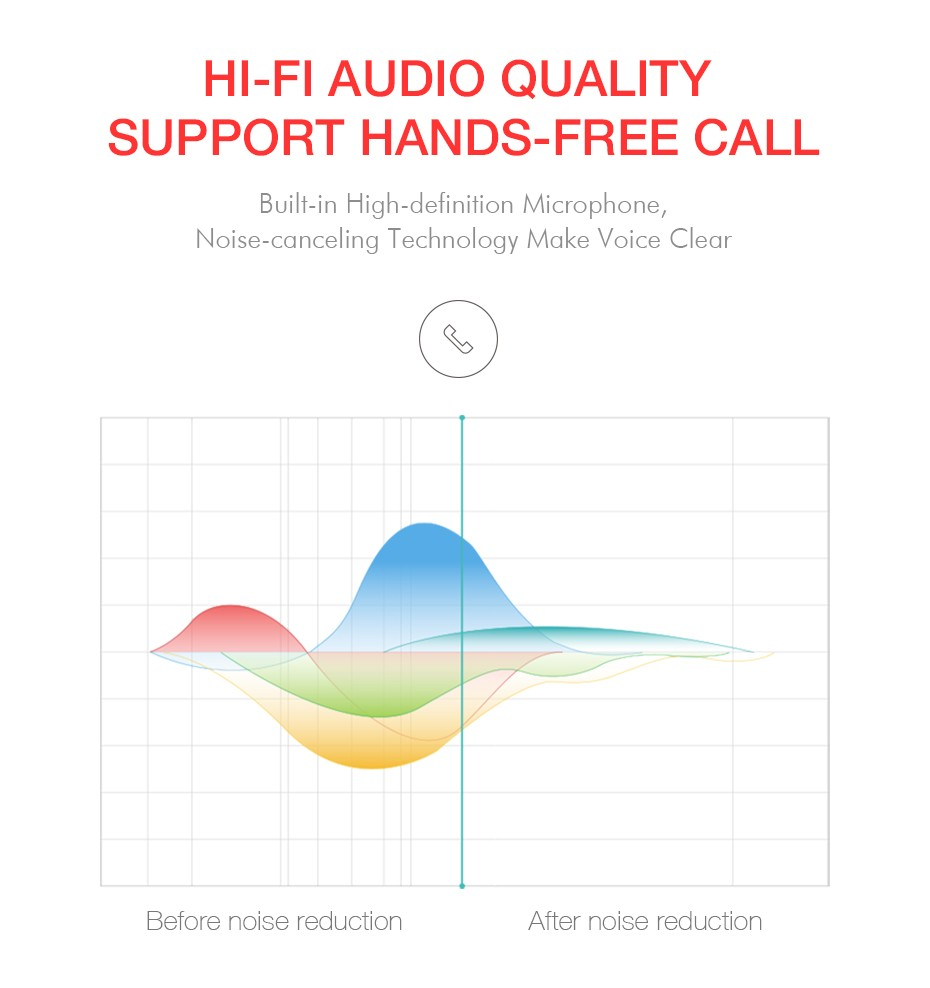 HAVIT G1  Bluetooth5.0