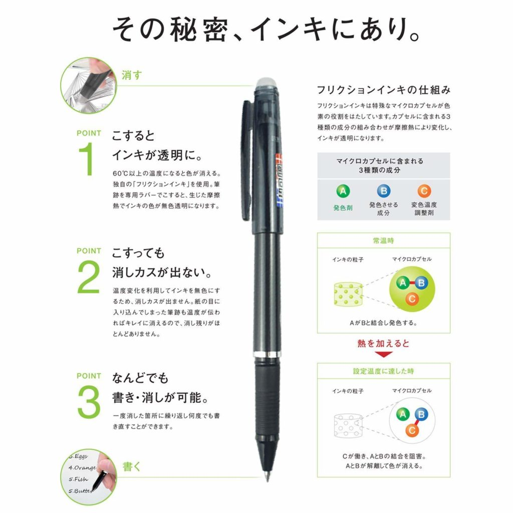半永久的に使えるノート ペン