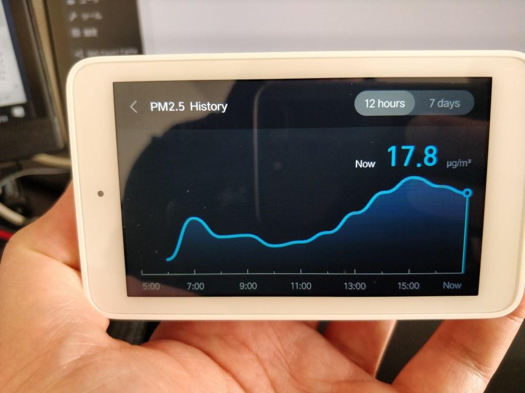 Xiaomi Mijia 空気質モニター