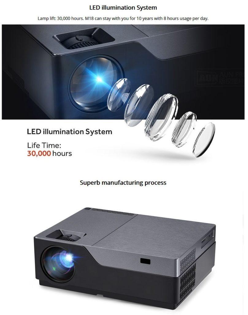 AUN M18 プロジェクター LED
