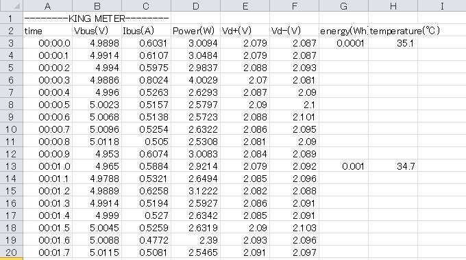 Graph1_19-08-14  11-32.csv
