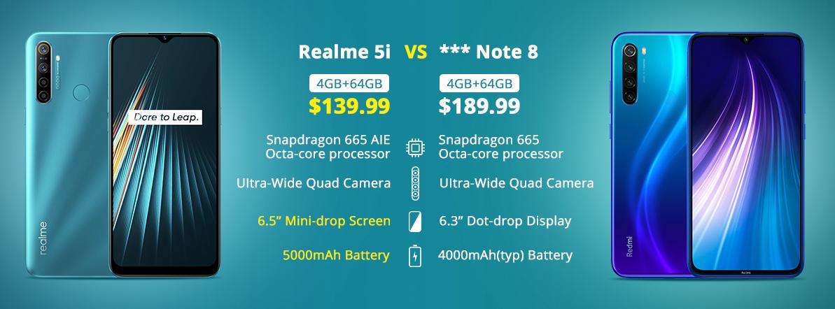 Realme 5i グローバルバージョンが
