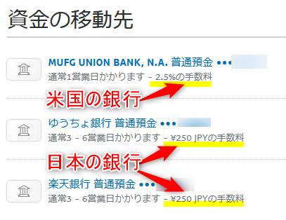 Paypal 送金手数料