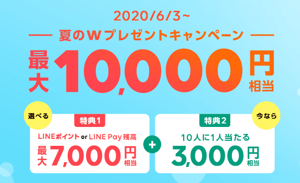最大10,000円相当!夏のWプレゼントキャンペーン(音声通話SIM限定)