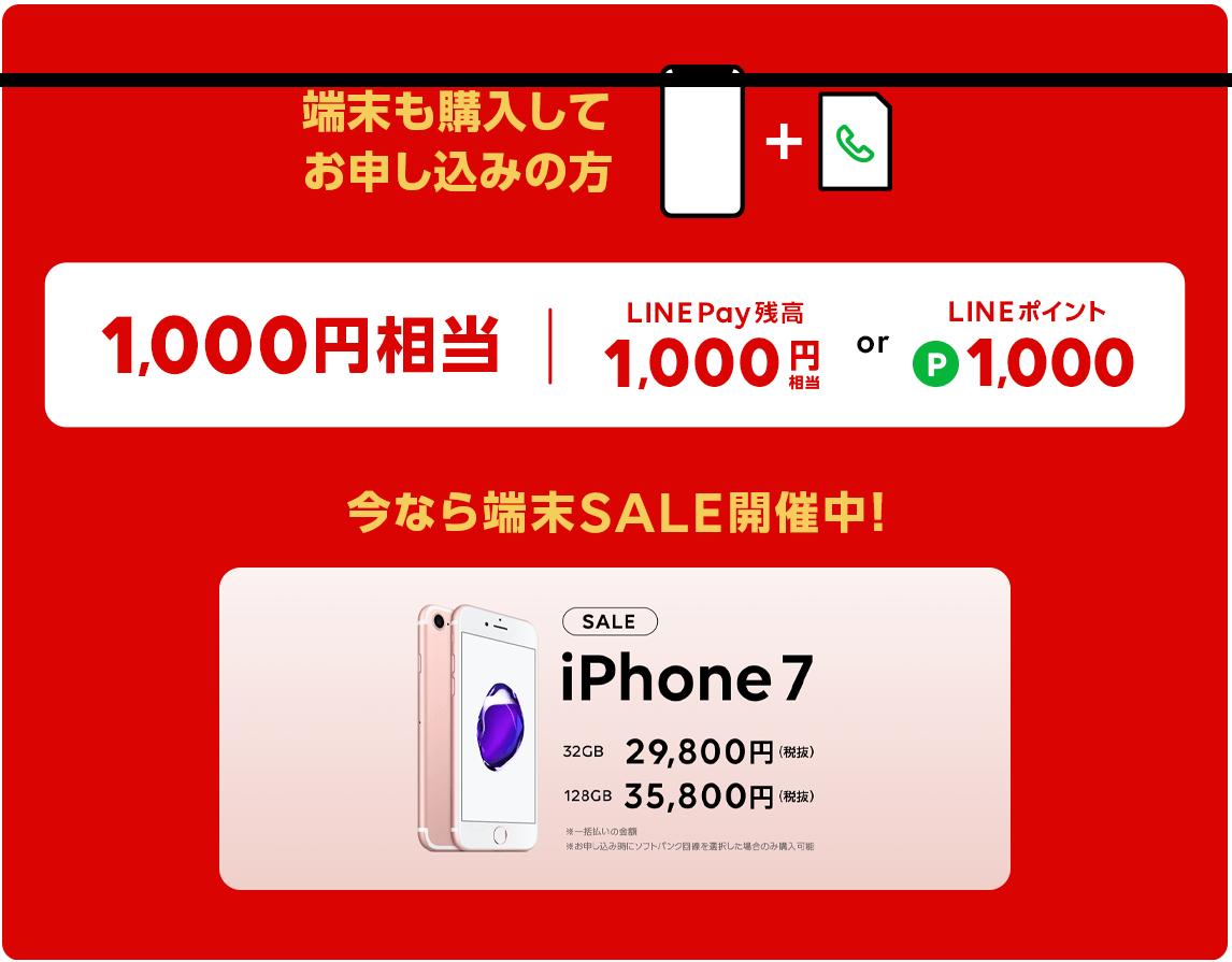 最大7000円相当!ラッキーセブンキャンペーン