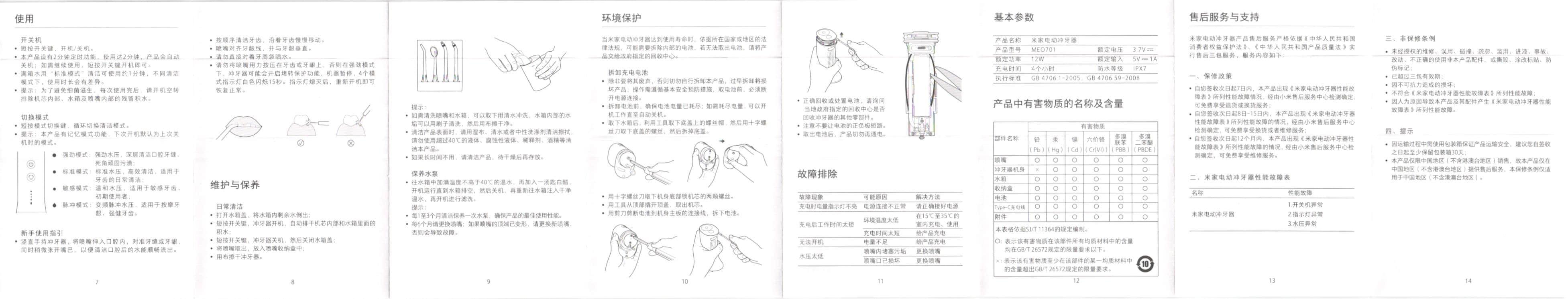 Xiaomiジェットウォッシャー