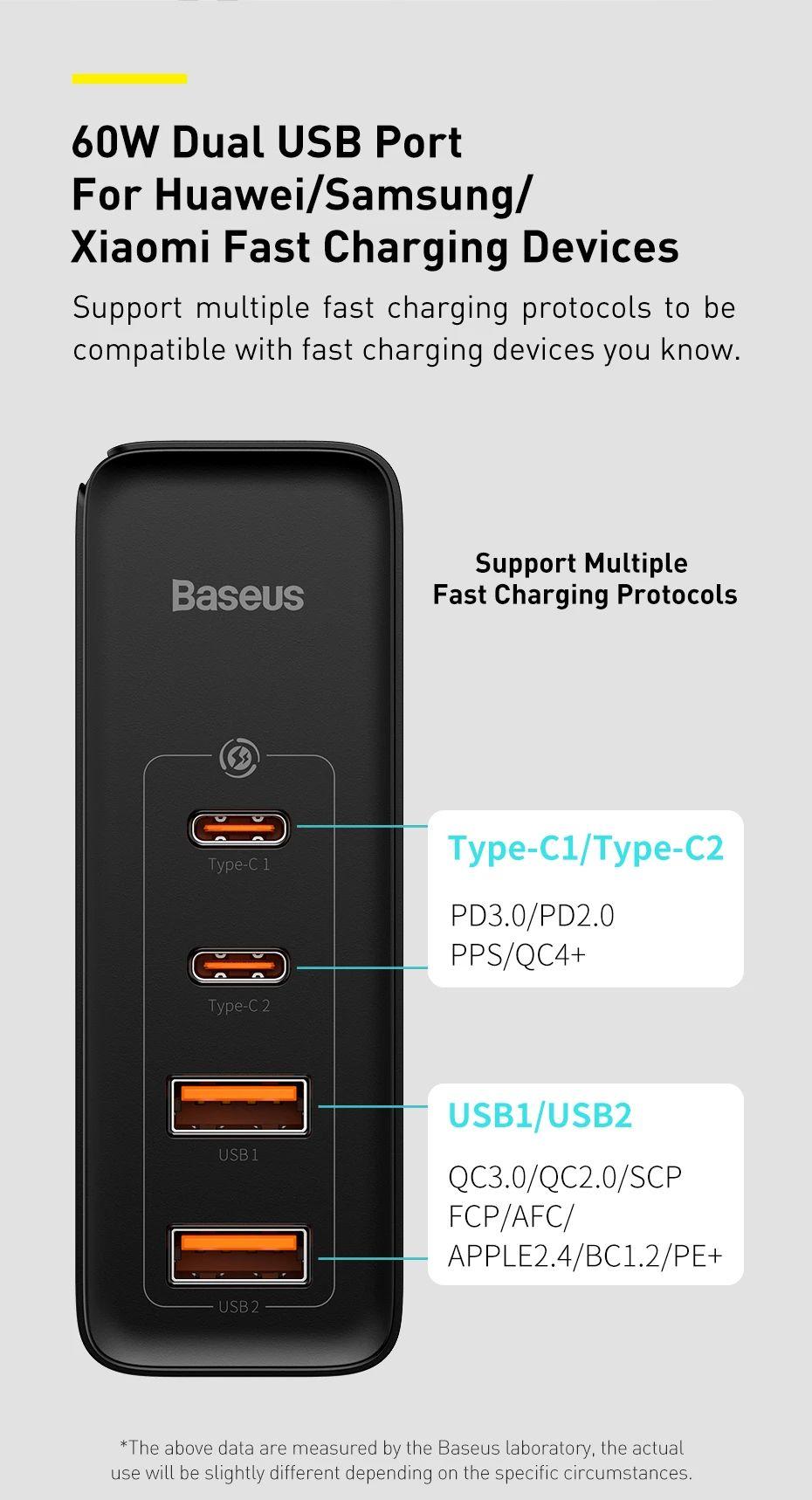 GaN充電器 Baseus 100W GaN2 Pro