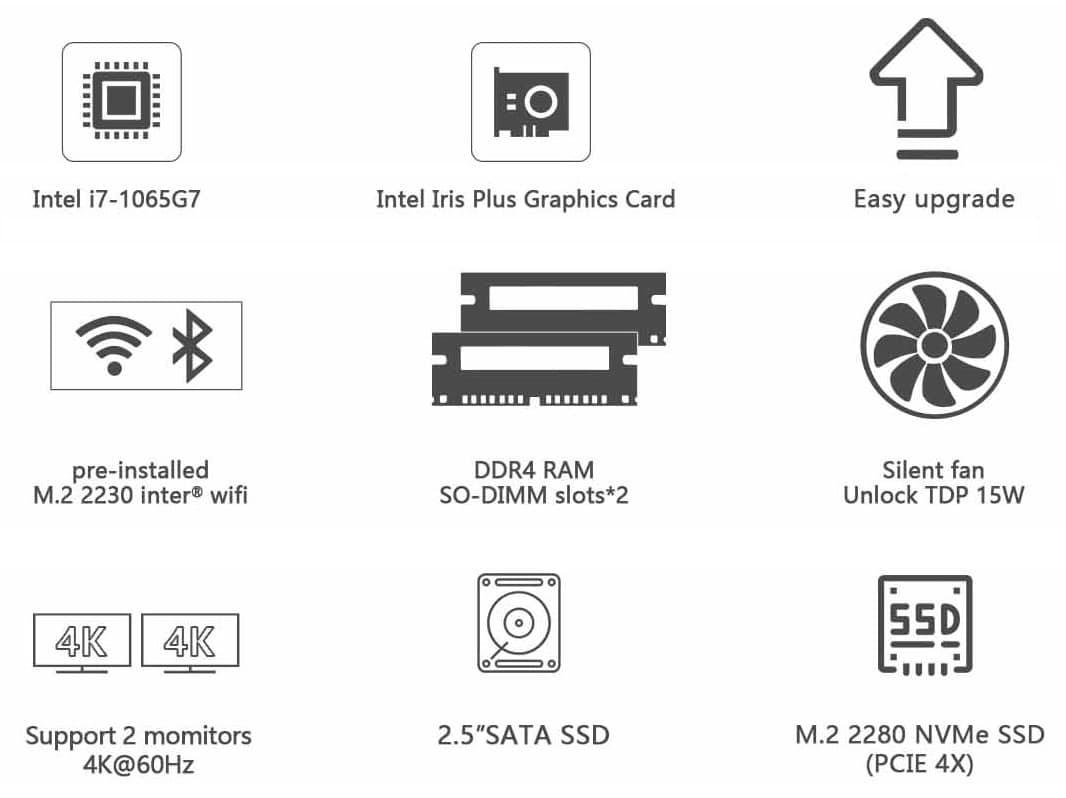 Core i7搭載 ミニPC 529.99ドルセール