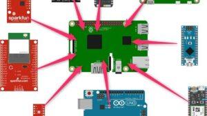 【自宅環境センシング最初の一歩】ラズパイの簡単インストール方法3種+OSまるごとバックアップ